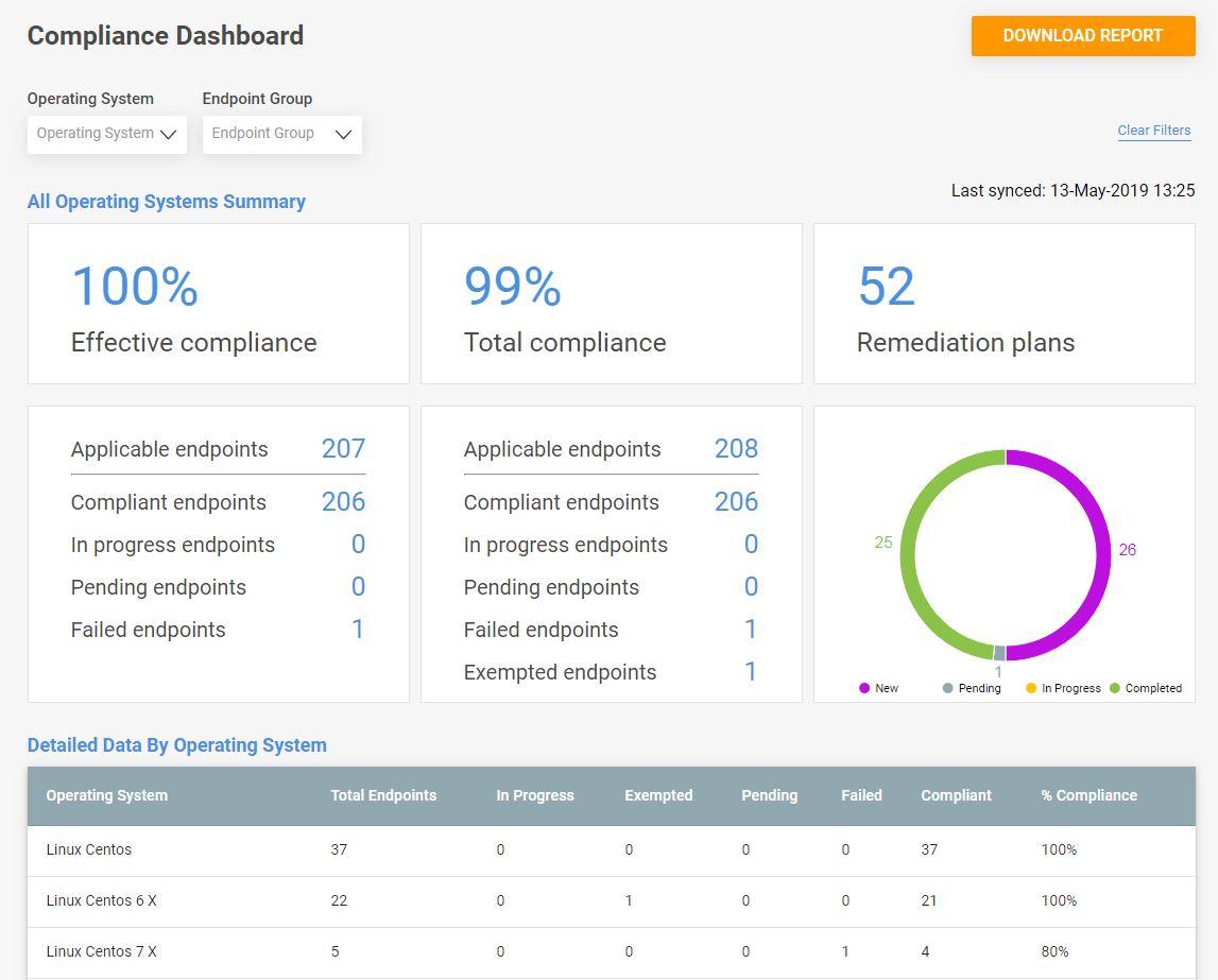Compliance_Dashboard.JPG
